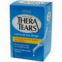 theratears